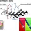 Technical Mesh Fabric